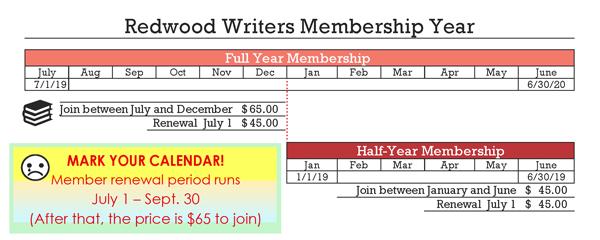 Membership-Term_2